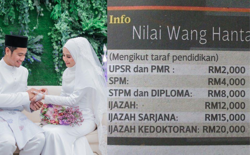 Perlu ke nilai wang hantaran mengikut kelulusan akademik pengantin perempuan?